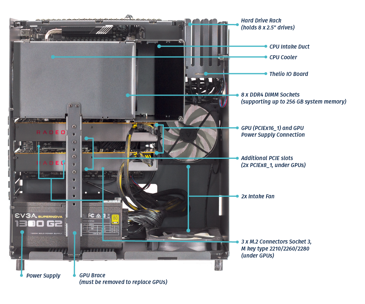 Left side of Thelio Major AMD